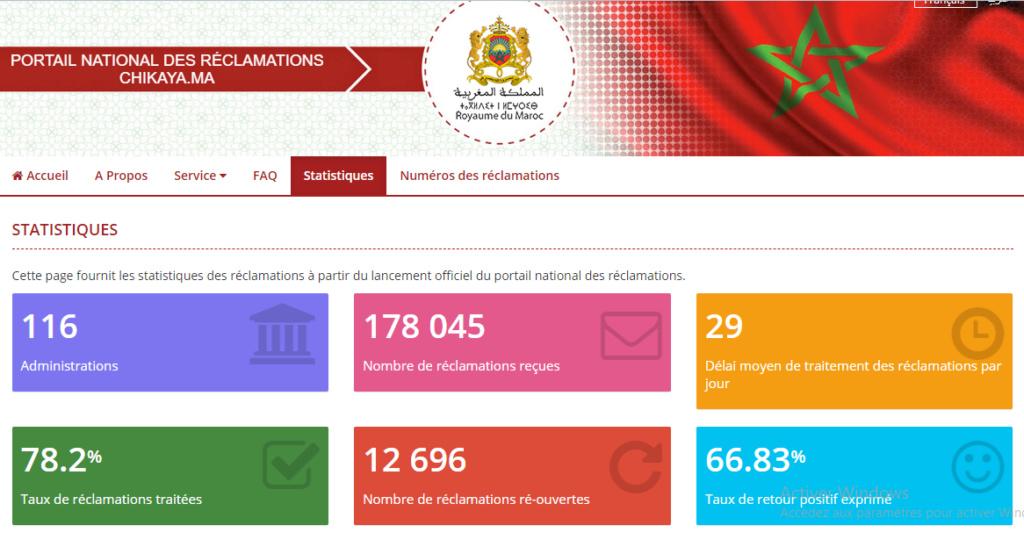 Chicaya.ma : le portail des réclamation affiche une belle santé Chicay10