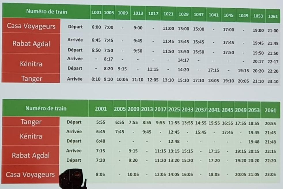 ONCF : les tarifs, les horaires et les gains de temps : presque tout sur la LGV Lgv-de10