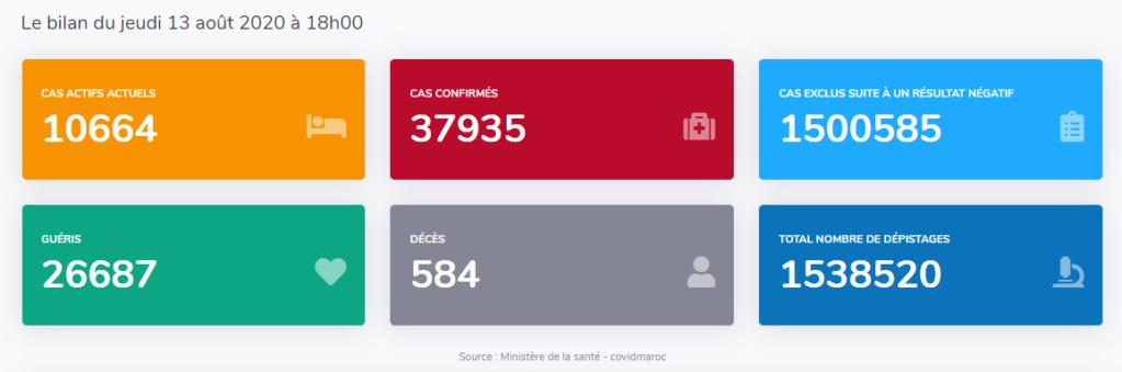 Maroc - Bilan coronavirus au 13 août... Sans_654