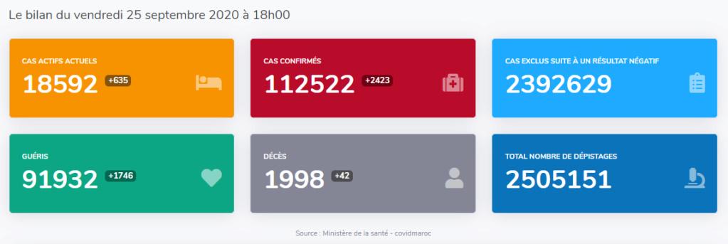 Maroc - Bilan de la pandémie au 25 septembre... Sans_732