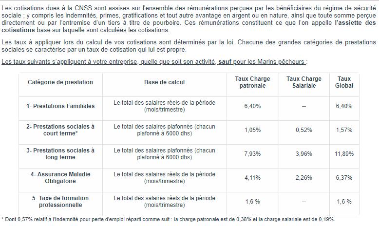 cnss - Actualité CNSS personnel de maison Sans_t24