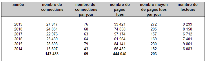 « Le Nouveau Jdidi » : la maturité... Stat110