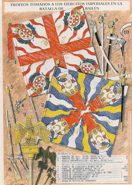 Regiments suisses de Napoleon en Espagne 52354110