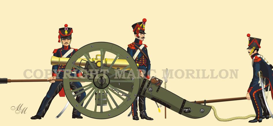 Canon de Gribeauval Artill10