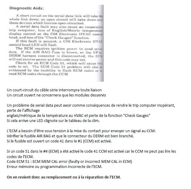 Problème avec ma Vette fraichement acquise - Page 3 Code_413