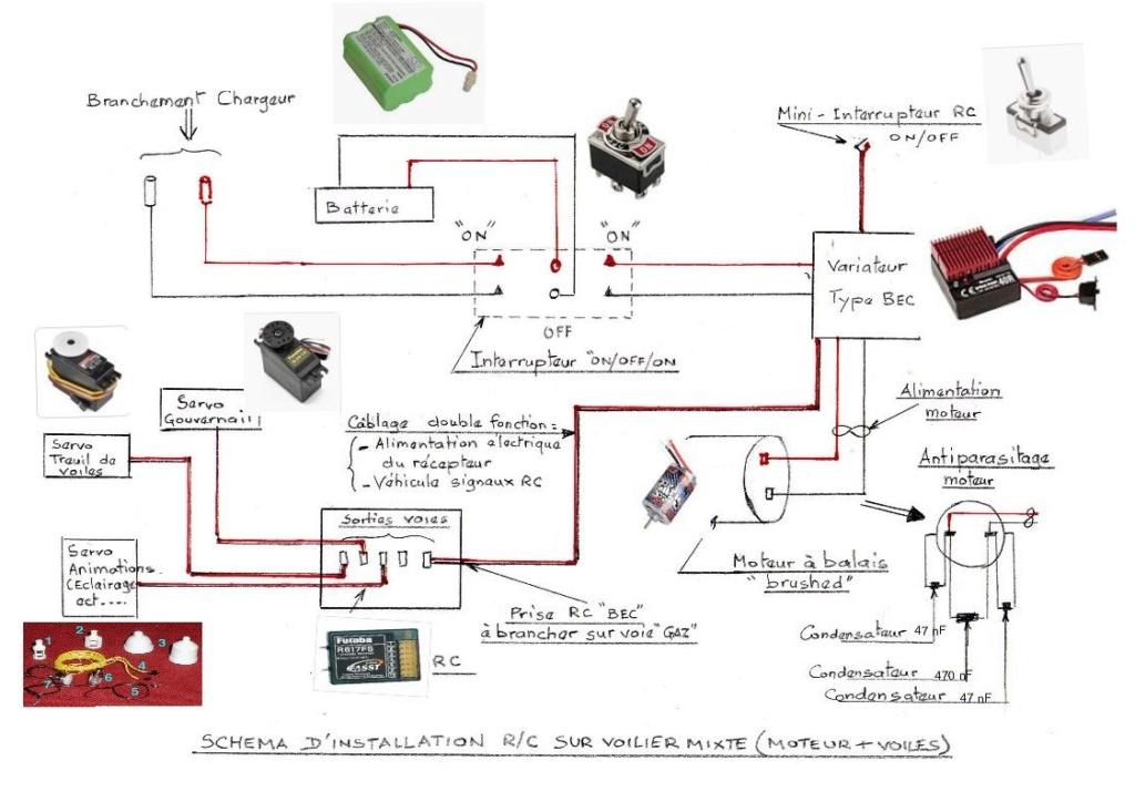 Schéma motorisation avec r/c Instal10