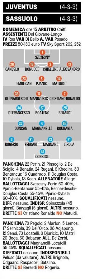 Juventus - Sassuolo, 18.09.16. 15:00 Digi1 - Page 2 2018-010