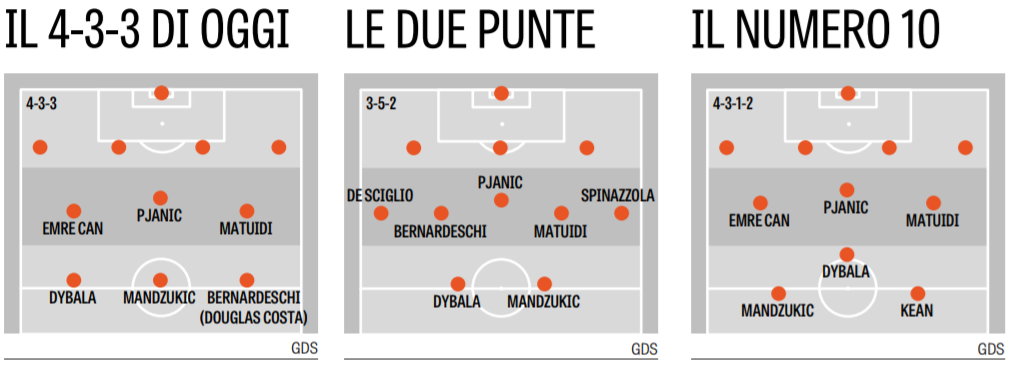 Juventus - Empoli, 2019.03.30. 18:00 Digi1 Clipbo10