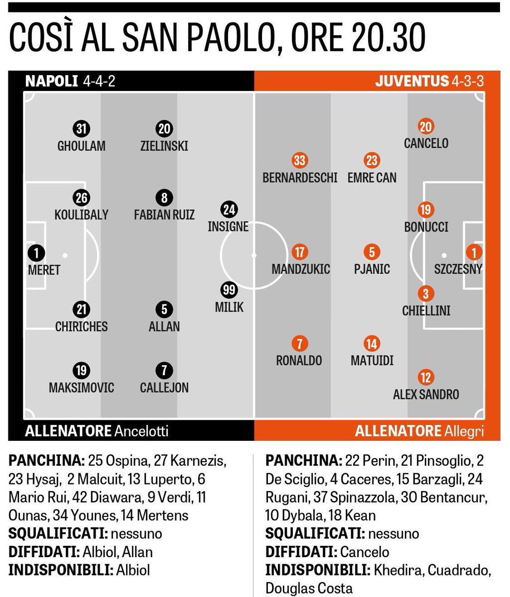 Napoli - Juventus 2019.03.03 20:30 Digi1 - Page 4 D0s7ll10
