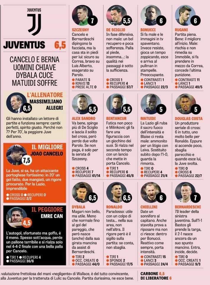Lazio - Juventus 2019.01.27 20:30 Digi1 Gds01210
