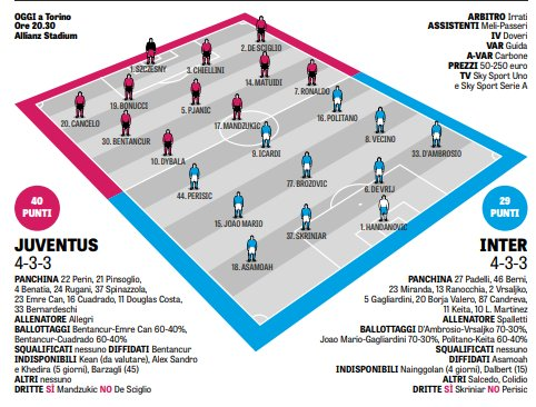 Juventus - Izé 2018.12.07. 20:30 Digi1 - Page 3 Img_2010