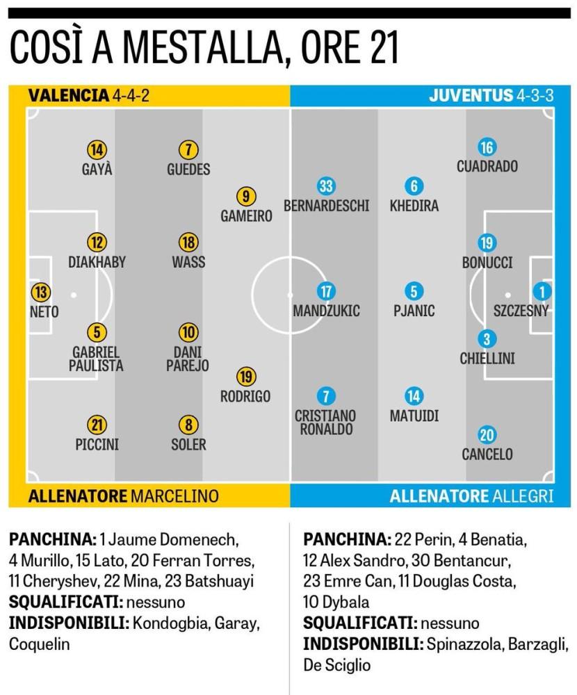 Valencia - Juventus 2018.09.19 21:00 Spíler2  - Page 7 Valjuv10