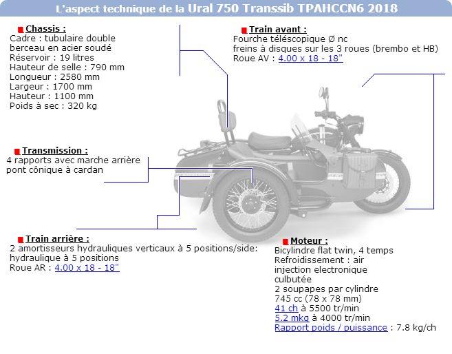Side-car Ural TranSib et gamme 2019 2018-566