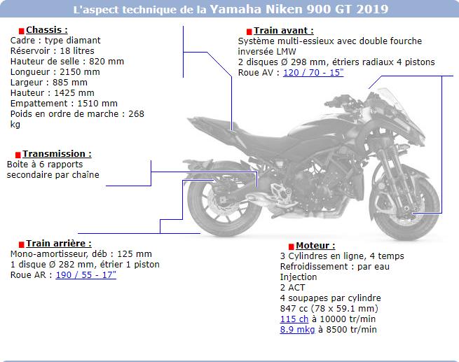 Découvrir la Yamaha 900 Niken GT - 2019 Snip_565
