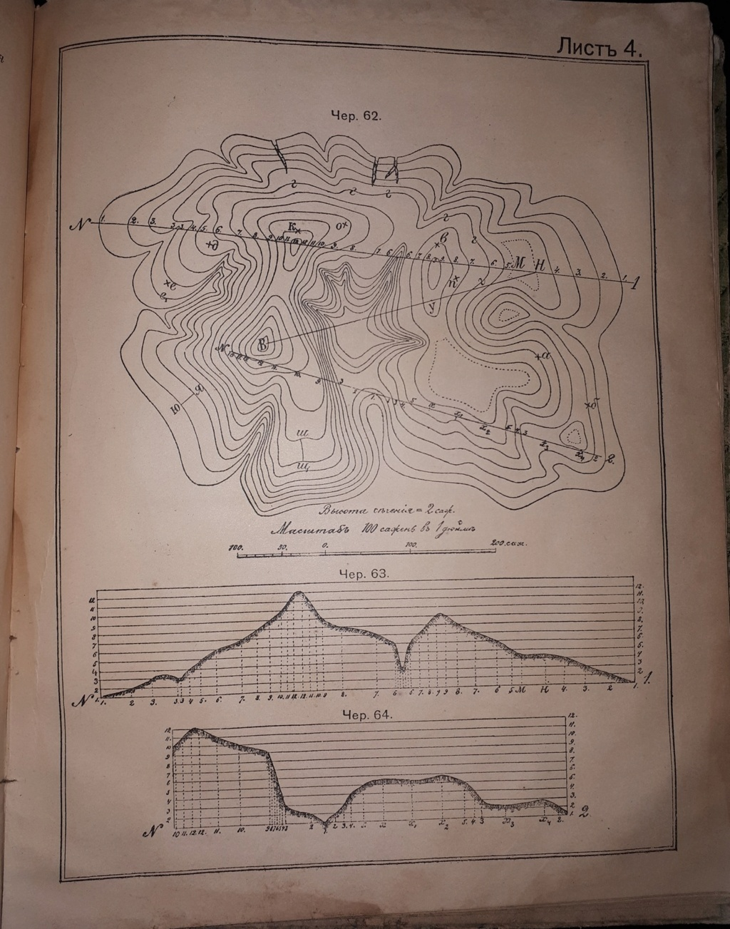 Записки військових топографів, І. Зибін 1513