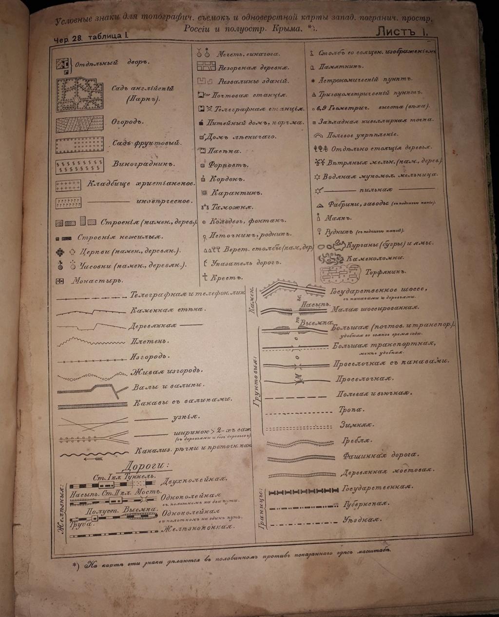 Записки військових топографів, І. Зибін 229