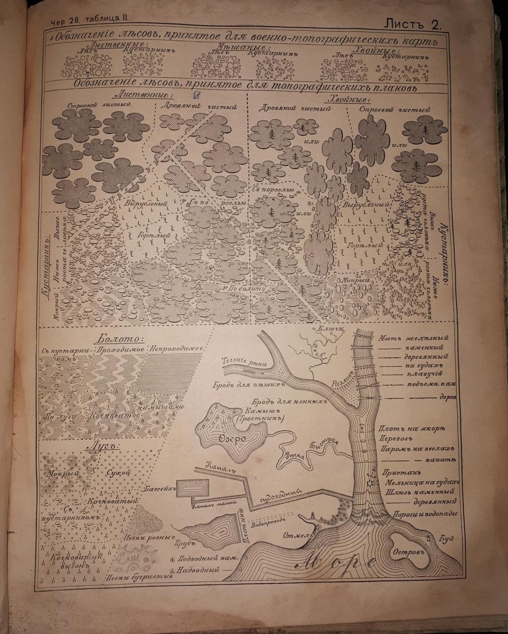 Записки військових топографів, І. Зибін 327