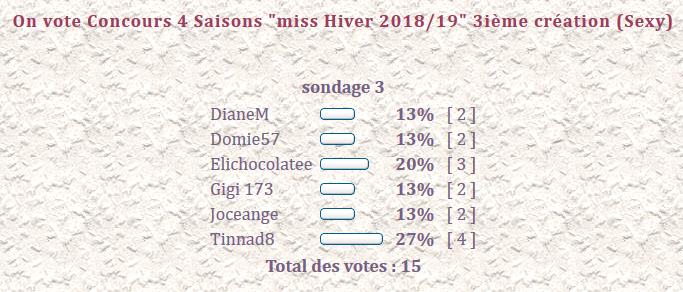 """Gagnants et prix du concours 4 Saisons """"Miss Hiver 2018/19"""" Votes310"""
