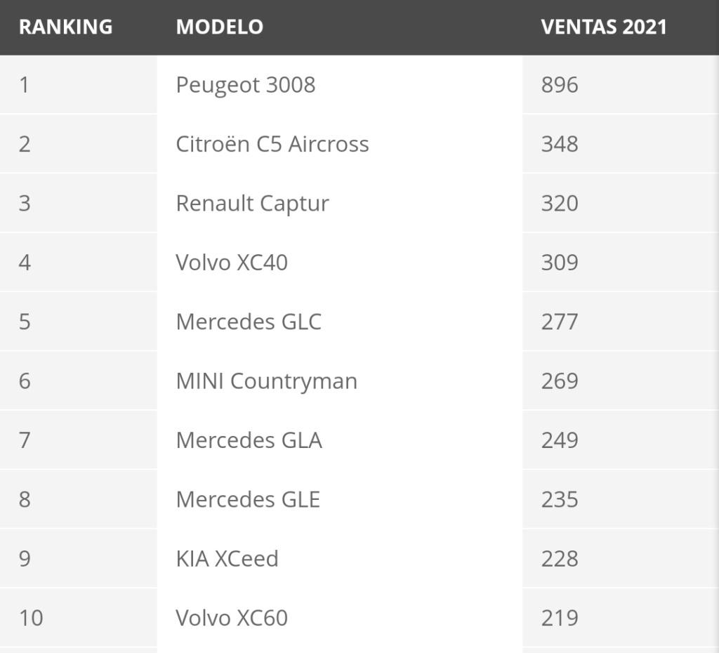 Vehículos de ocasión tipo SUV más vendidos en la actualidad Img_2013