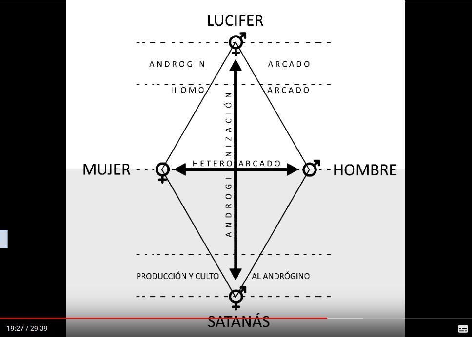 CONTROL MENTAL ILLUMINATI - Acà voy a ir agrupando videos desde otros hilos Andros10