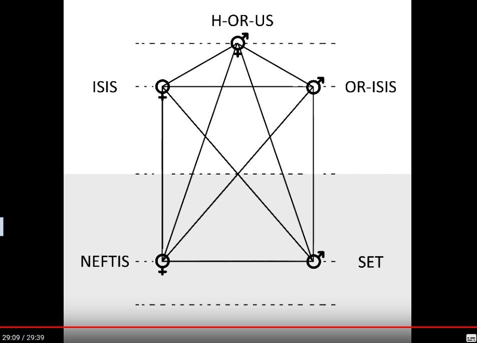 CONTROL MENTAL ILLUMINATI - Acà voy a ir agrupando videos desde otros hilos Isis10