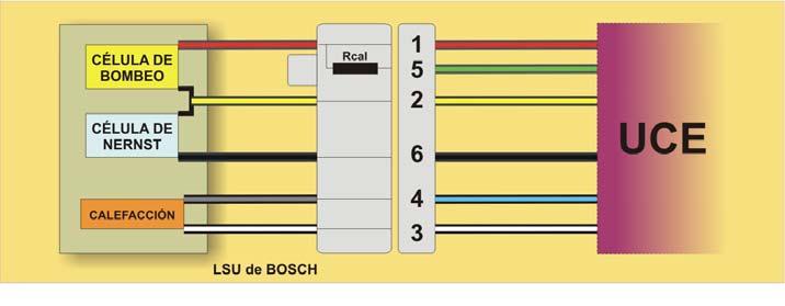 [BRICO J] Limpieza del sensor de Oxígeno nº 1 del catalizador y sensores de temperatura de gases de escape 1 y 2 - Motores B16DTL, B16DTH y B16DTE. 9-010
