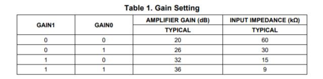 aiuto per tesi di laura sugli amplificatori - Pagina 3 Cattur12