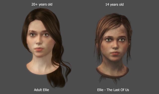 The Last of Us 2:¿El juego más odiado de la Historia? Adult_10