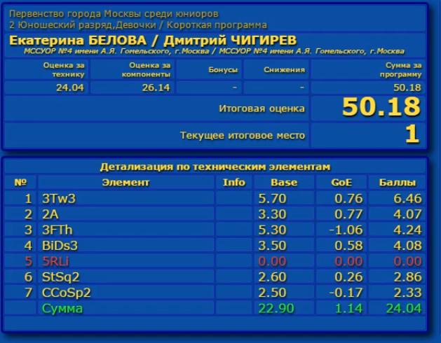 Российские соревнования сезона 2019-2020 (общая)  Aaa_a_12