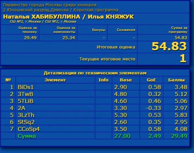 Российские соревнования сезона 2019-2020 (общая)  Aaa_a_14