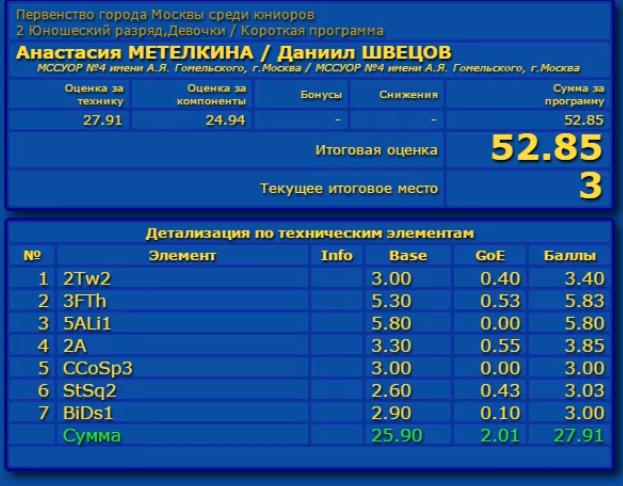 Российские соревнования сезона 2019-2020 (общая)  Aaa_a_16