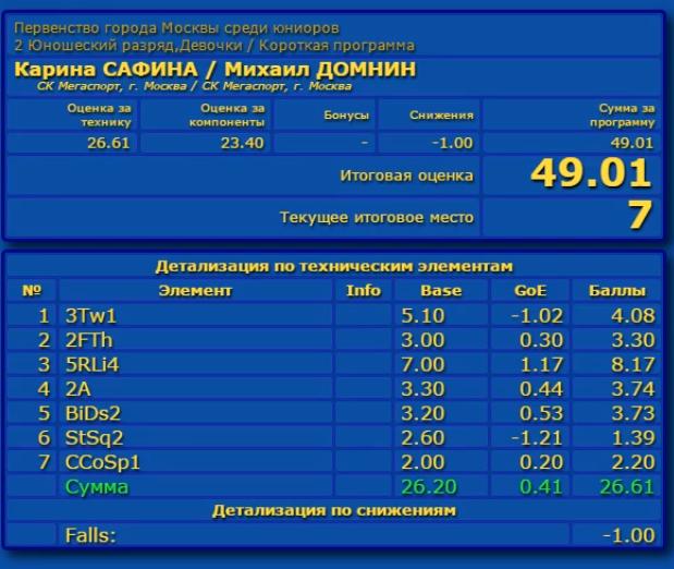 Российские соревнования сезона 2019-2020 (общая)  Aaa_a_19