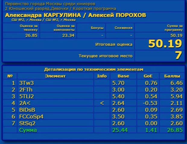 Российские соревнования сезона 2019-2020 (общая)  Aaa_a_21