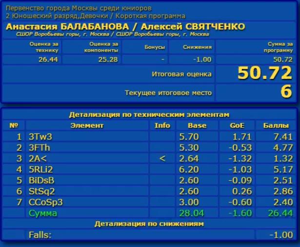 Российские соревнования сезона 2019-2020 (общая)  Aaa_a_22
