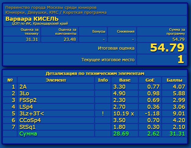 Российские соревнования сезона 2019-2020 (общая)  - Страница 2 Eao_aa24