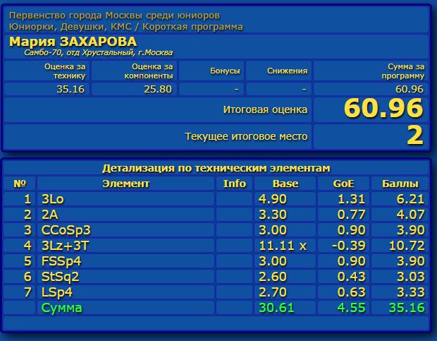 Российские соревнования сезона 2019-2020 (общая)  - Страница 2 Eao_aa26