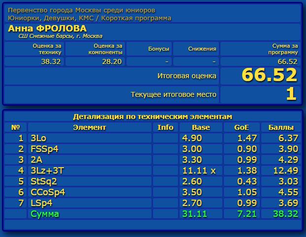 Российские соревнования сезона 2019-2020 (общая)  - Страница 2 Eao_aa31