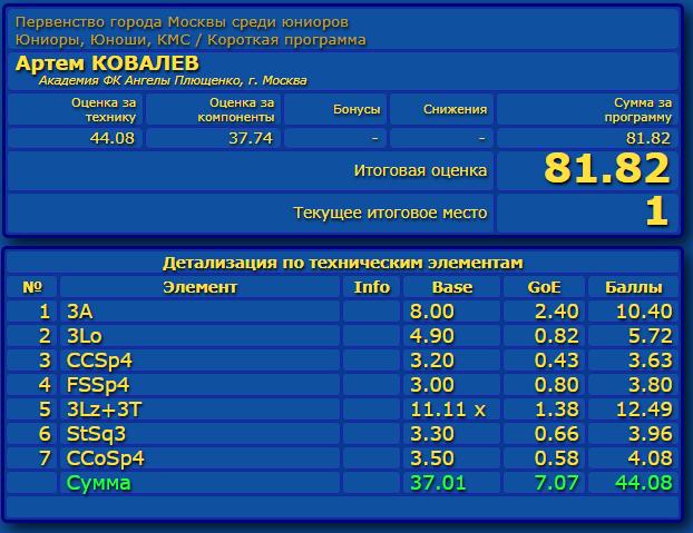 Российские соревнования сезона 2019-2020 (общая)  - Страница 2 Eao_aa42