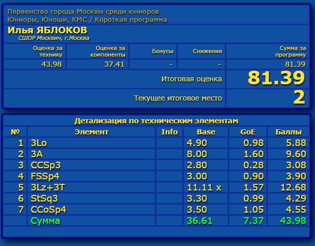 Российские соревнования сезона 2019-2020 (общая)  - Страница 2 Eao_aa43