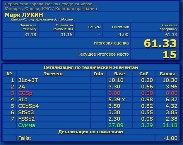 Российские соревнования сезона 2019-2020 (общая)  - Страница 2 Eao_aa45