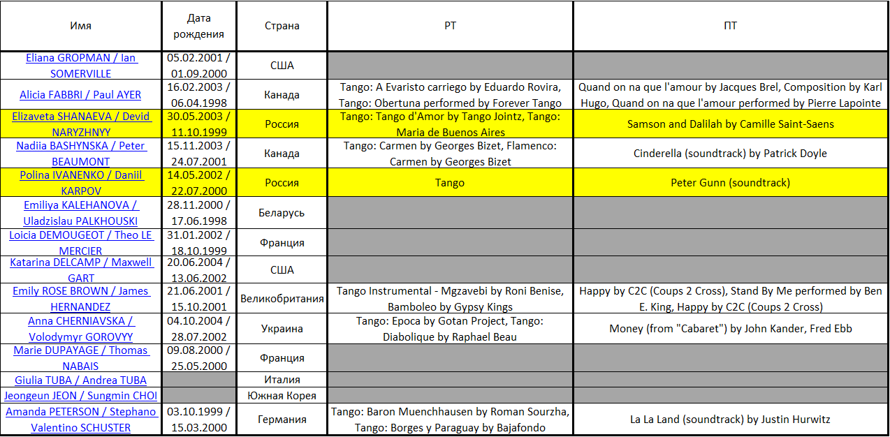 JGP - 1 этап. 22-25 августа. Братислава (Словакия) Micros13