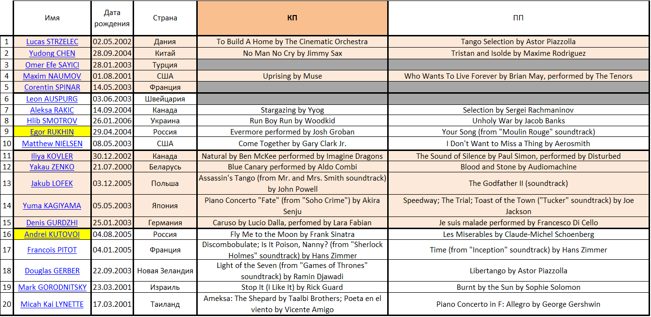 JGP - 1 этап. 21.08 - 24.08 Куршевель, Франция - Страница 2 Micros44