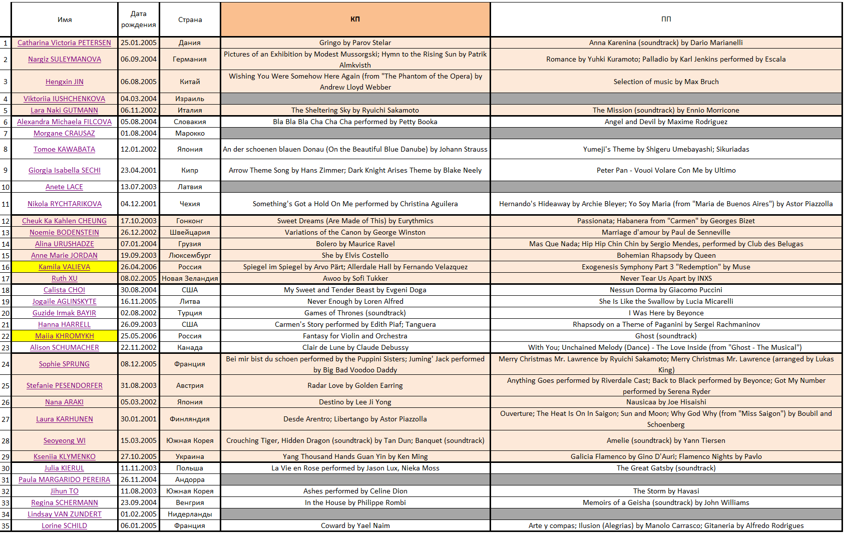 JGP - 1 этап. 21.08 - 24.08 Куршевель, Франция - Страница 3 Micros45