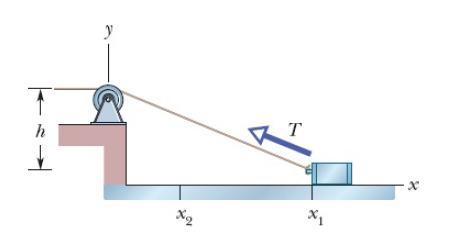 Variação de Energia Cinética - Haliday e Resnick Victor11