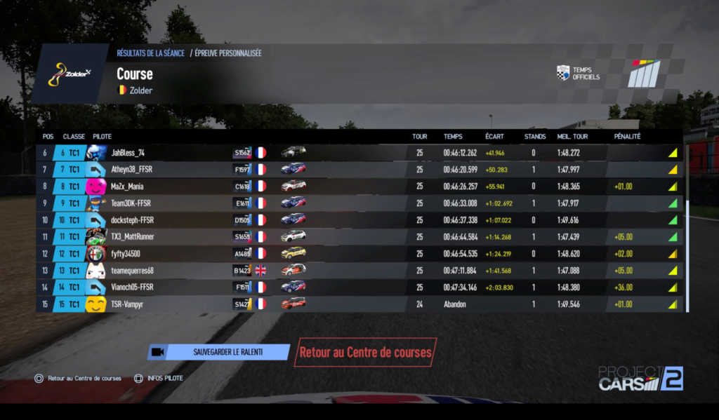 CLIO CUP 2018 by Racing Ball 596b0110