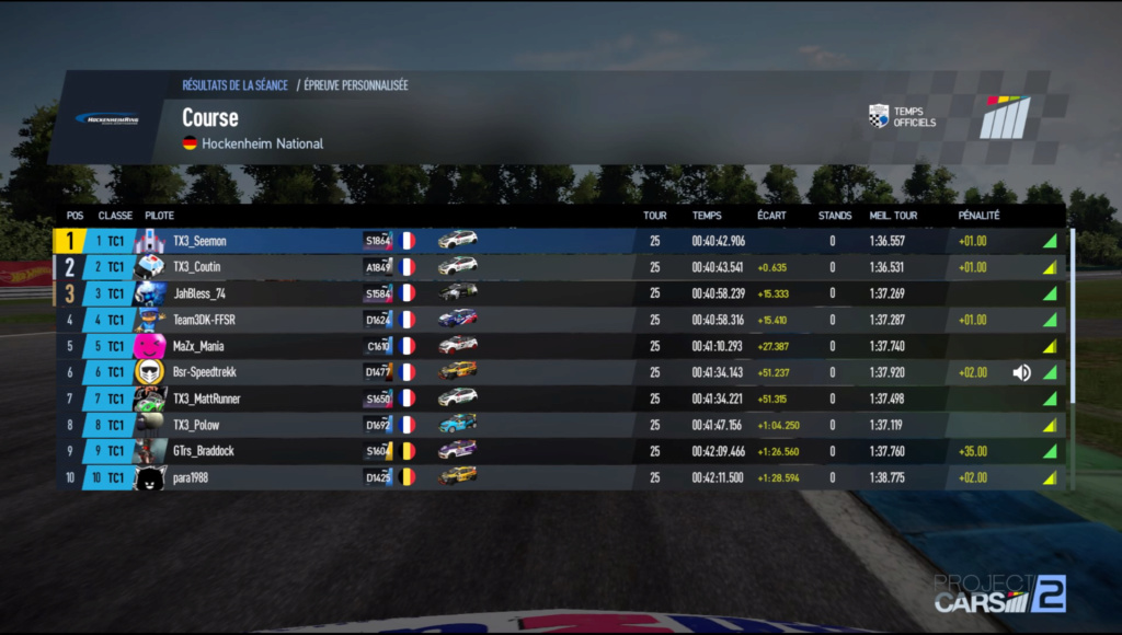 CLIO CUP 2018 by Racing Ball 7454e110