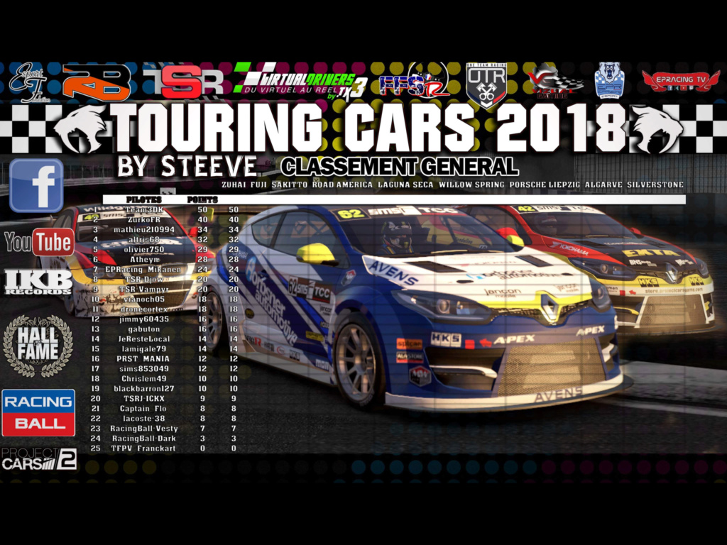 Touring Car 2018 by Racing Ball E7467810