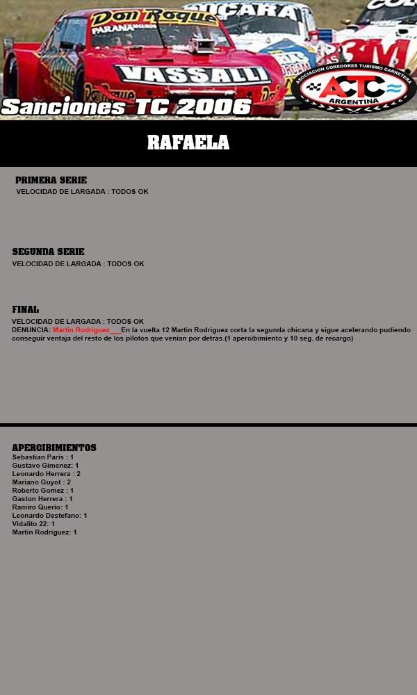 RESULTADOSEXTA FECHA RAFAELA 80362410