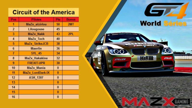 #Résultats - Manche 3 - Circuit of The Amerique Circui11