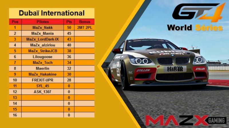 #Résultats - Manche 4 - Dubaï International Dubai10